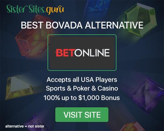 Sites like Bovada